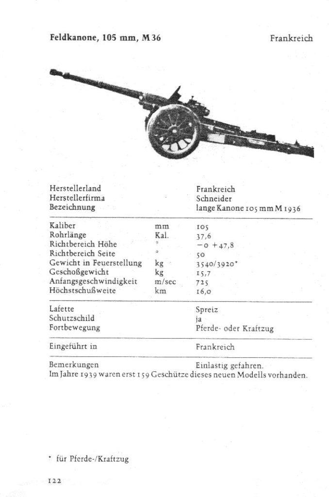 10.5 cm Schneider feltkanon, Kilde: Brev fra Forsvarsmuseet, vedlegg 8